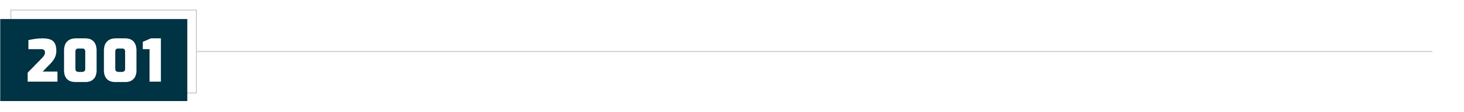 Choice Bank Timeline 2001