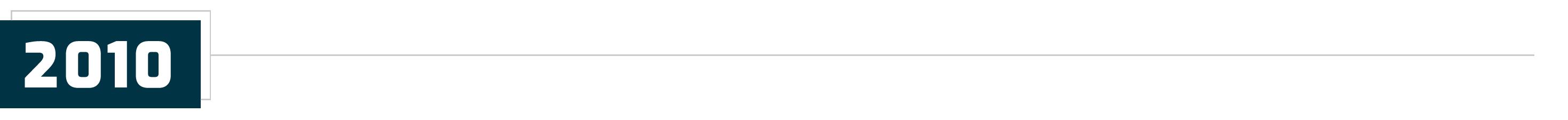 Choice Bank Timeline 2010