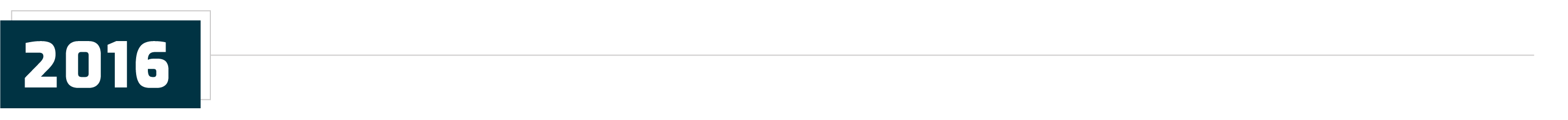 Choice Bank Timeline 2016