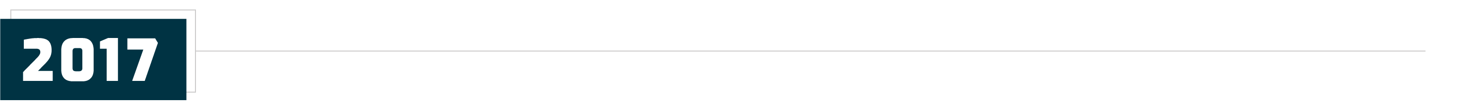Choice Bank Timeline 2017